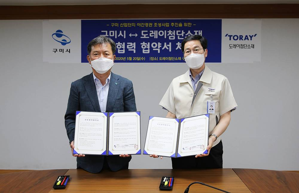 Signing a win-win cooperation agreement with Gumi City